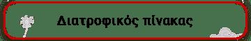 Diatrofikos-Pinaks_RED